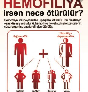 hemofiliya